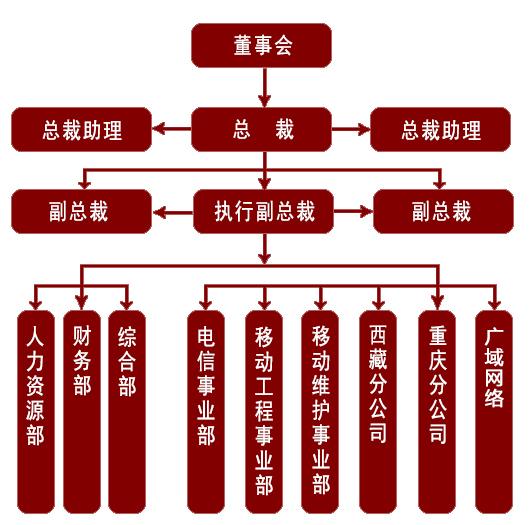组织机构红色.jpg